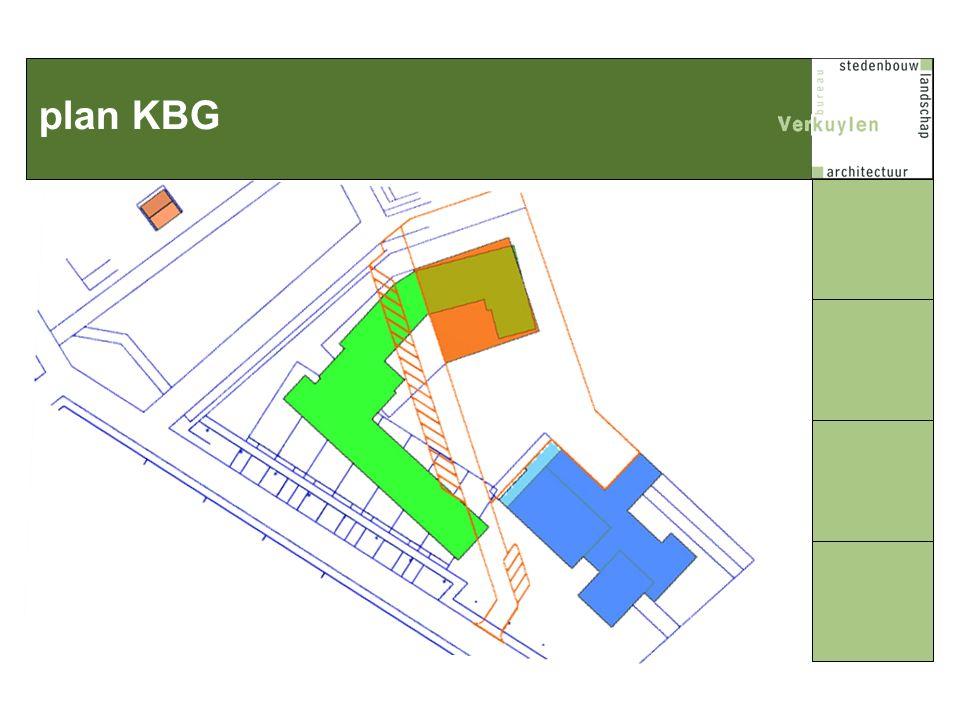 plan KBG