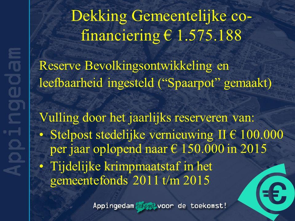 """Dekking Gemeentelijke co- financiering € 1.575.188 Reserve Bevolkingsontwikkeling en leefbaarheid ingesteld (""""Spaarpot"""" gemaakt) Vulling door het jaar"""