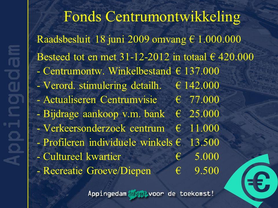 Fonds Centrumontwikkeling Raadsbesluit 18 juni 2009 omvang € 1.000.000 Besteed tot en met 31-12-2012 in totaal € 420.000 - Centrumontw.