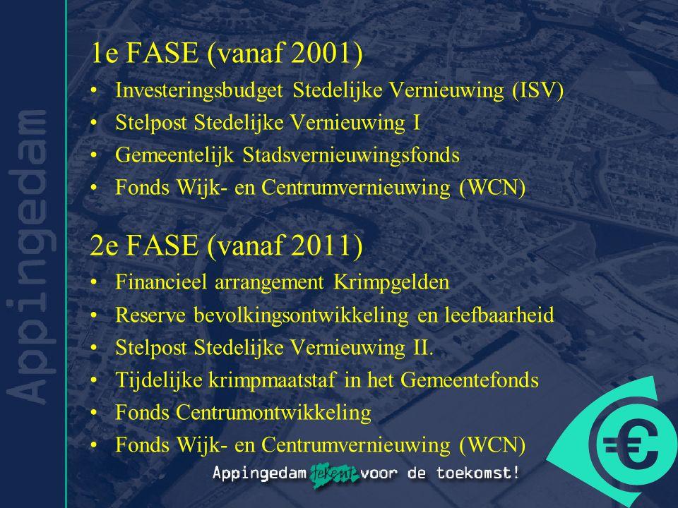 1e FASE (vanaf 2001) Investeringsbudget Stedelijke Vernieuwing (ISV) Stelpost Stedelijke Vernieuwing I Gemeentelijk Stadsvernieuwingsfonds Fonds Wijk- en Centrumvernieuwing (WCN) 2e FASE (vanaf 2011) Financieel arrangement Krimpgelden Reserve bevolkingsontwikkeling en leefbaarheid Stelpost Stedelijke Vernieuwing II.