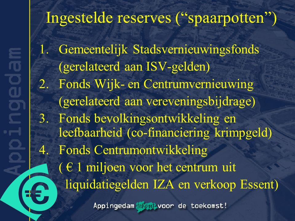"""Ingestelde reserves (""""spaarpotten"""") 1.Gemeentelijk Stadsvernieuwingsfonds (gerelateerd aan ISV-gelden) 2.Fonds Wijk- en Centrumvernieuwing (gerelateer"""