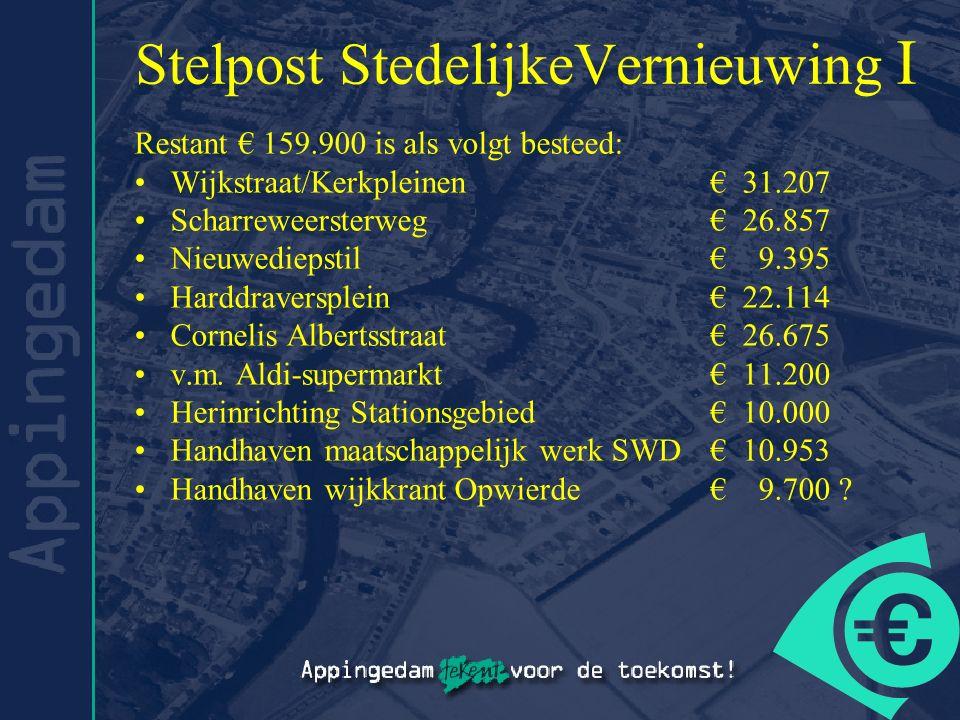 Stelpost StedelijkeVernieuwing I Restant € 159.900 is als volgt besteed: Wijkstraat/Kerkpleinen€ 31.207 Scharreweersterweg € 26.857 Nieuwediepstil€ 9.395 Harddraversplein€ 22.114 Cornelis Albertsstraat€ 26.675 v.m.