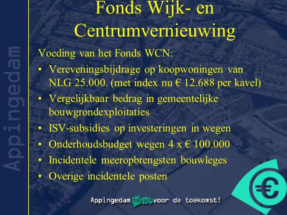 Fonds Wijk- en Centrumvernieuwing Voeding van het Fonds WCN: Vereveningsbijdrage op koopwoningen van NLG 25.000. (met index nu € 12.688 per kavel) Ver