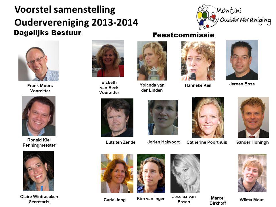 Voorstel samenstelling Oudervereniging 2013-2014 Frank Moors Voorzitter Ronald Kiel Penningmeester Dagelijks Bestuur Claire Wintraecken Secretaris Car