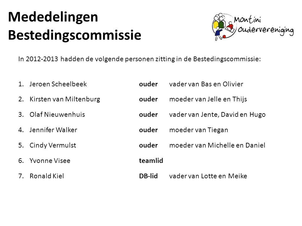 Mededelingen Bestedingscommissie In 2012-2013 hadden de volgende personen zitting in de Bestedingscommissie: 1.Jeroen Scheelbeekoudervader van Bas en