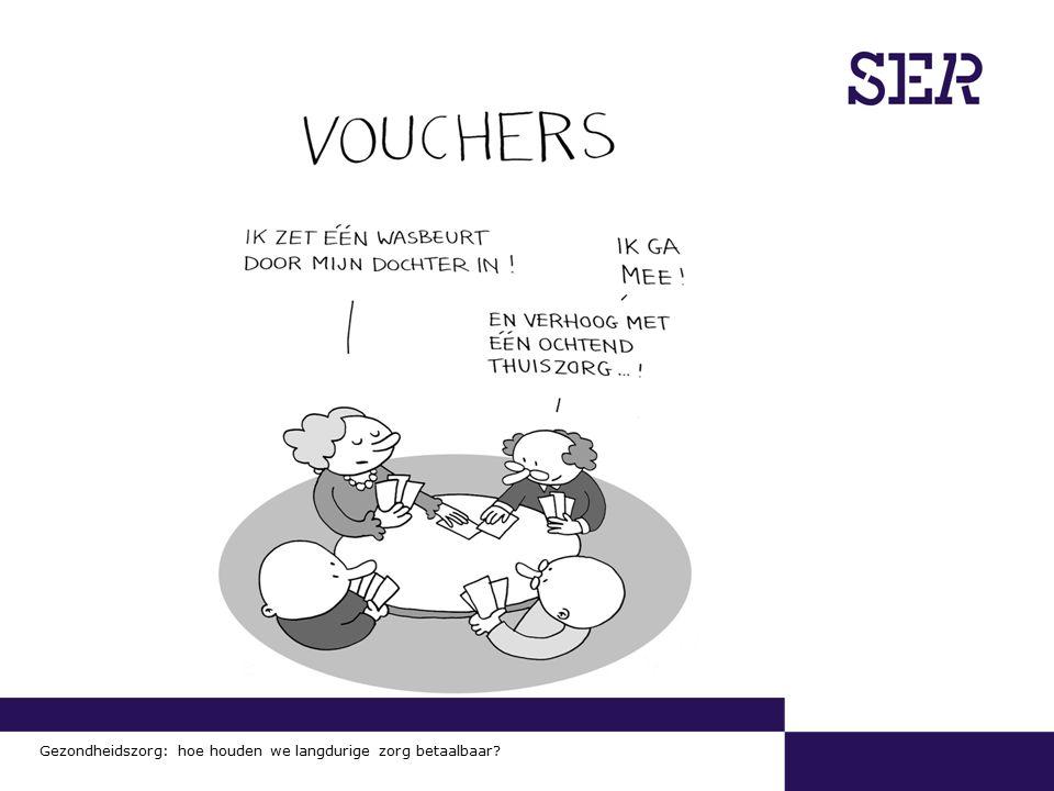 00-00-2009 | pagina 10/x | Afdeling Communicatie Gezondheidszorg: hoe houden we langdurige zorg betaalbaar?