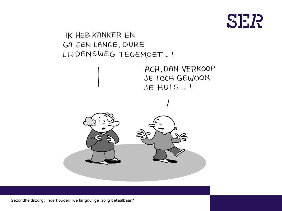 00-00-2009 | pagina 11/x | Afdeling Communicatie Gezondheidszorg: hoe houden we langdurige zorg betaalbaar?