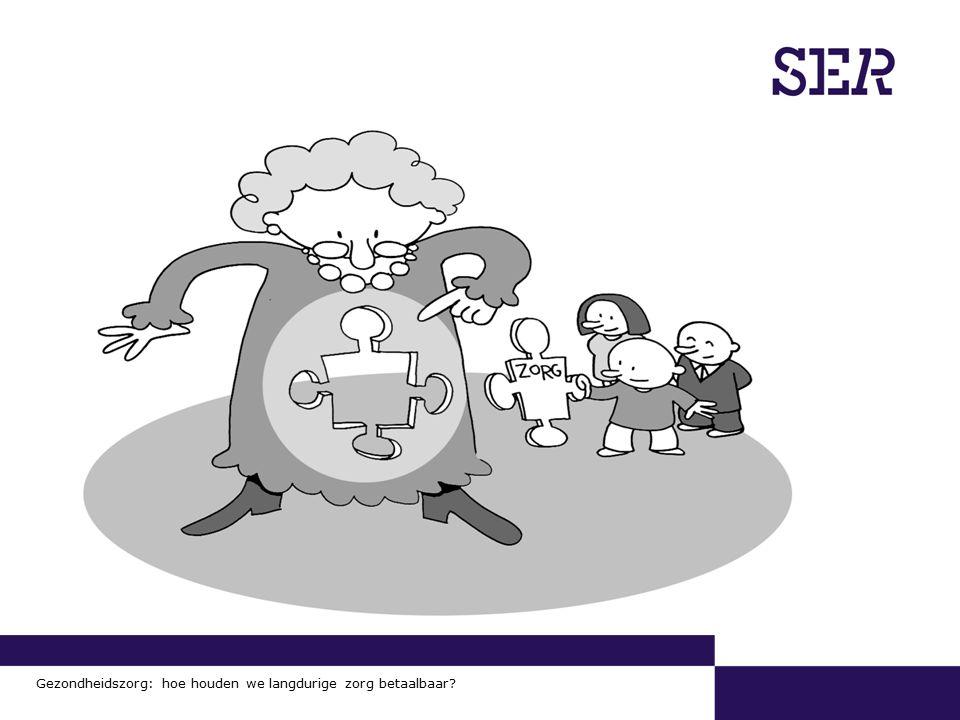 00-00-2009 | pagina 12/x | Afdeling Communicatie Gezondheidszorg: hoe houden we langdurige zorg betaalbaar?
