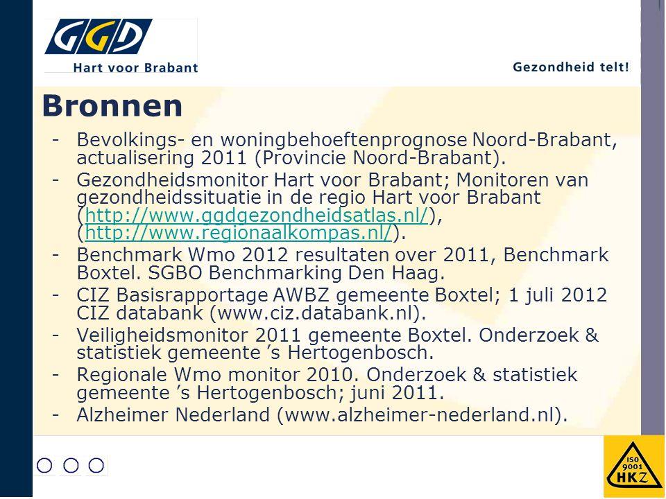 Bronnen -Bevolkings- en woningbehoeftenprognose Noord-Brabant, actualisering 2011 (Provincie Noord-Brabant). -Gezondheidsmonitor Hart voor Brabant; Mo