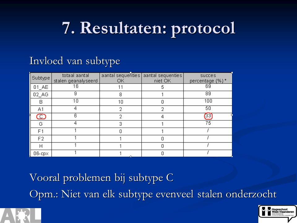 7. Resultaten: protocol Invloed van subtype Invloed van subtype Vooral problemen bij subtype C Vooral problemen bij subtype C Opm.: Niet van elk subty