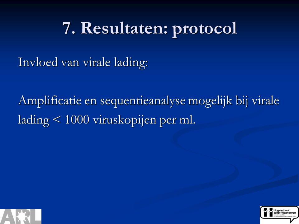 7. Resultaten: protocol Invloed van virale lading: Amplificatie en sequentieanalyse mogelijk bij virale lading < 1000 viruskopijen per ml.