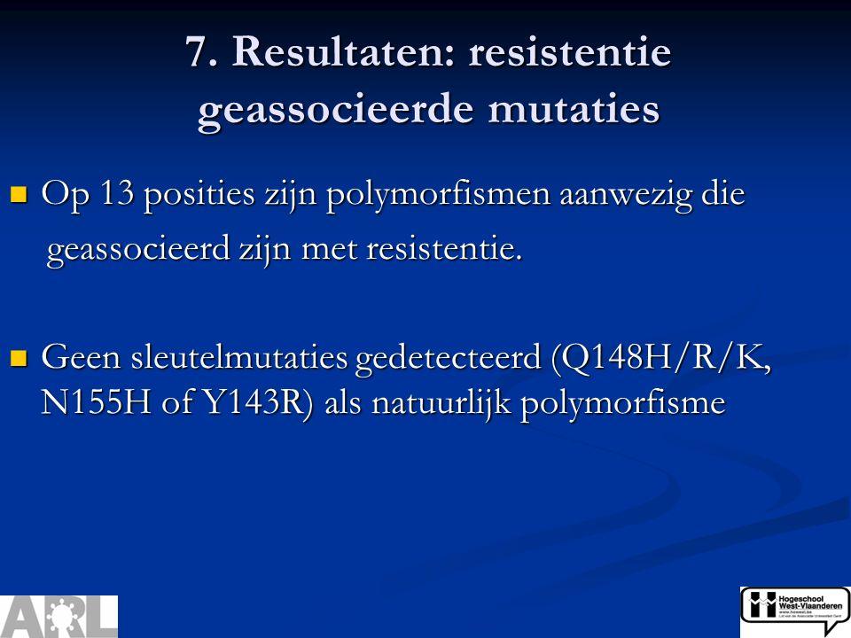 7. Resultaten: resistentie geassocieerde mutaties Op 13 posities zijn polymorfismen aanwezig die Op 13 posities zijn polymorfismen aanwezig die geasso