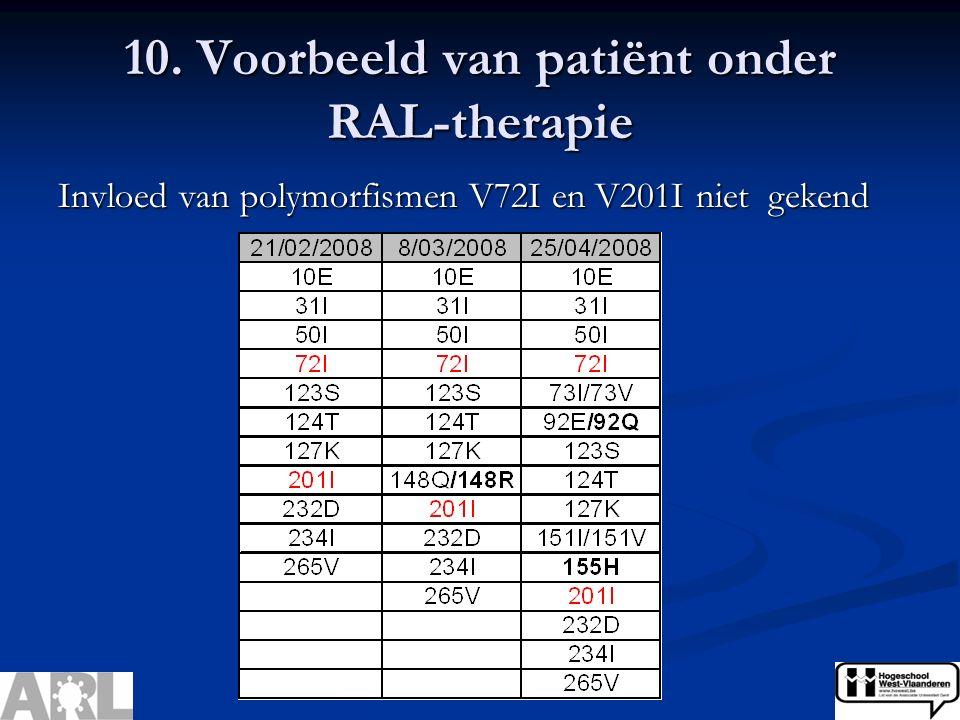 10. Voorbeeld van patiënt onder RAL-therapie Invloed van polymorfismen V72I en V201I niet gekend
