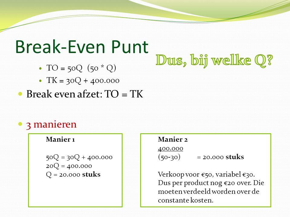 Break-Even Punt TO = 50Q (50 * Q) TK = 30Q + 400.000 Break even afzet: TO = TK 3 manieren Manier 1 50Q = 30Q + 400.000 20Q = 400.000 Q = 20.000 stuks