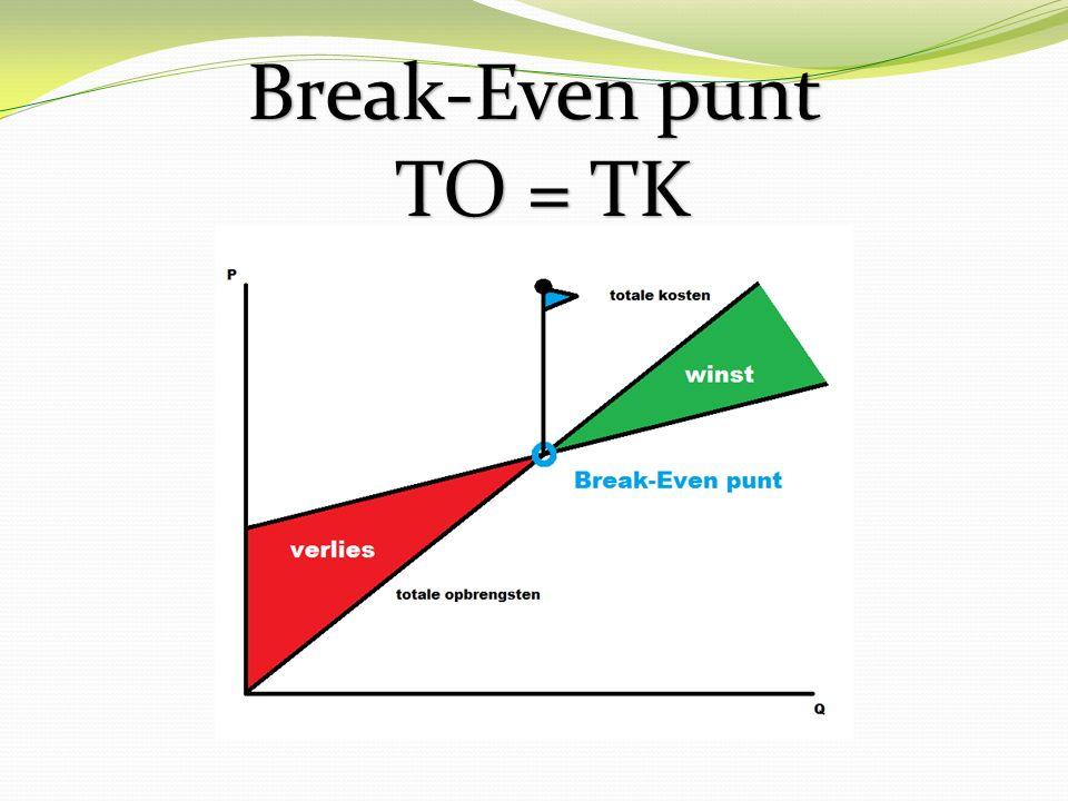 Break-Even punt TO = TK