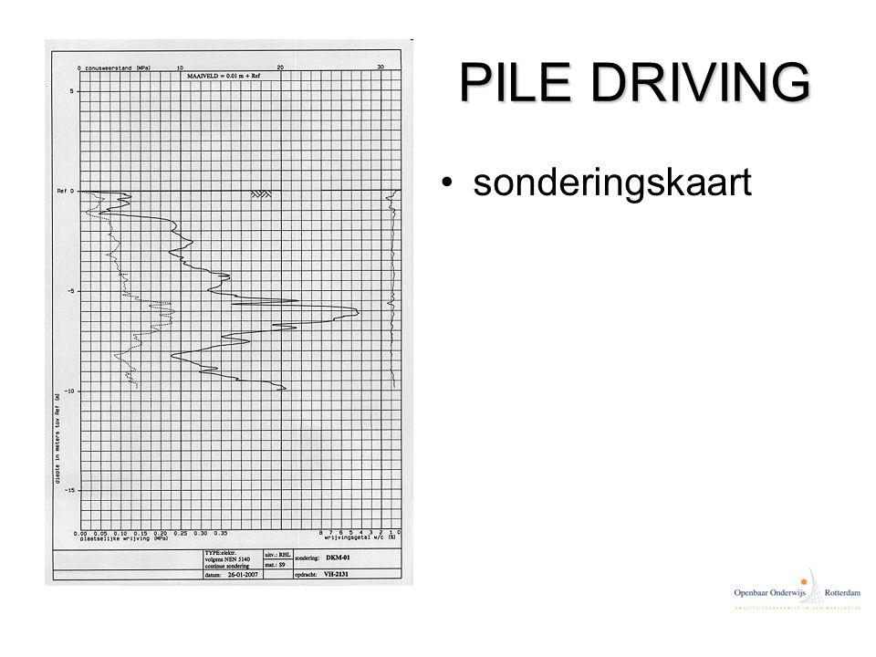 PILE DRIVING sonderingskaart