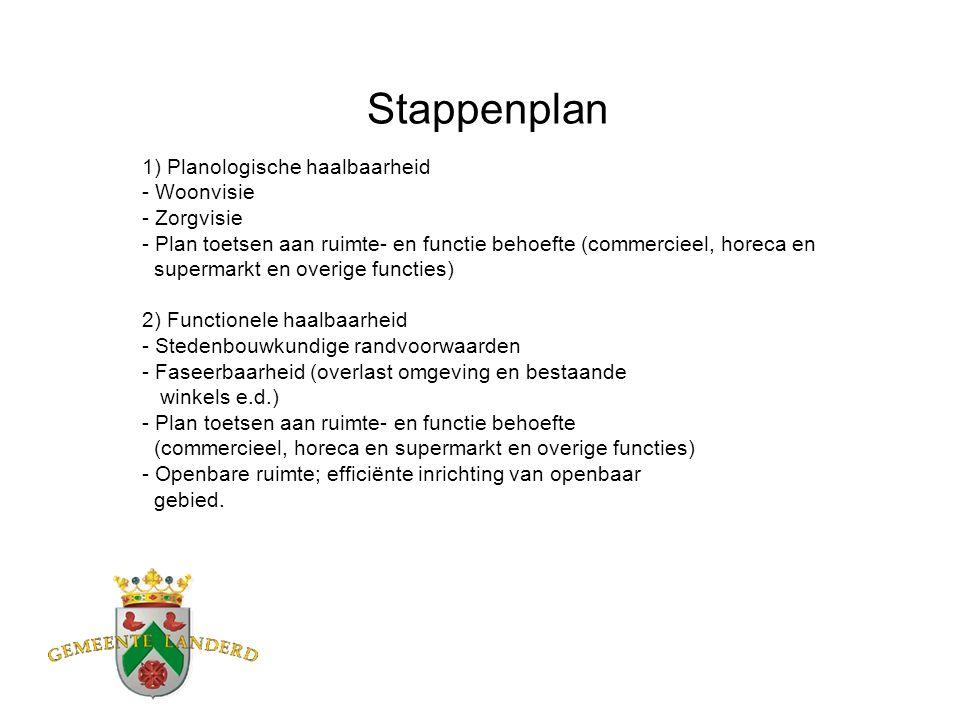 Stappenplan 1) Planologische haalbaarheid - Woonvisie - Zorgvisie - Plan toetsen aan ruimte- en functie behoefte (commercieel, horeca en supermarkt en