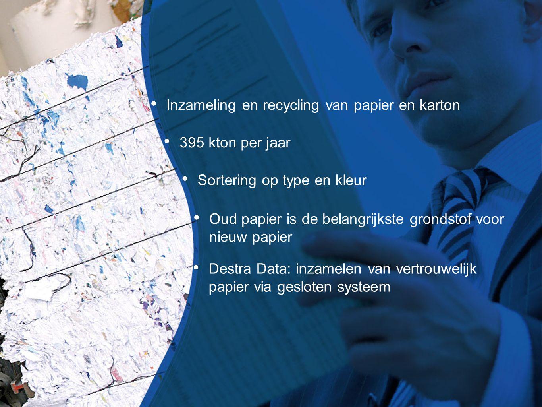 Inzameling en recycling van papier en karton 395 kton per jaar Sortering op type en kleur Oud papier is de belangrijkste grondstof voor nieuw papier Destra Data: inzamelen van vertrouwelijk papier via gesloten systeem