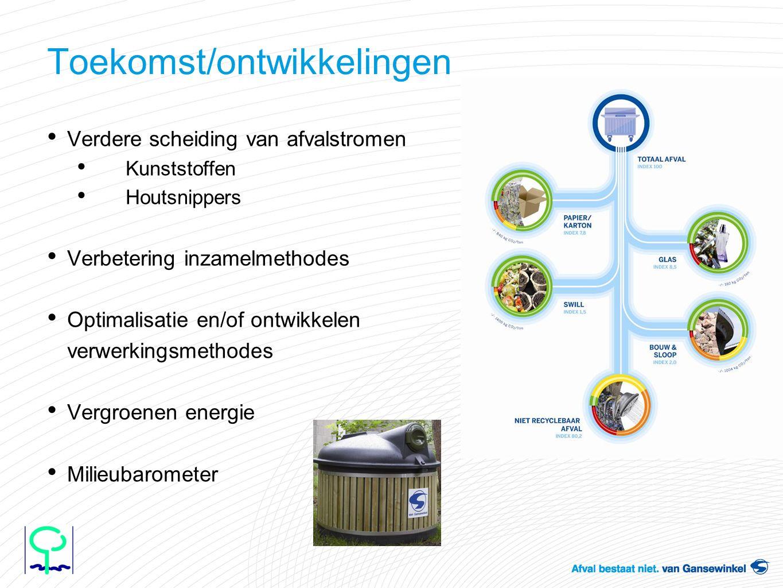 Toekomst/ontwikkelingen Verdere scheiding van afvalstromen Kunststoffen Houtsnippers Verbetering inzamelmethodes Optimalisatie en/of ontwikkelen verwerkingsmethodes Vergroenen energie Milieubarometer