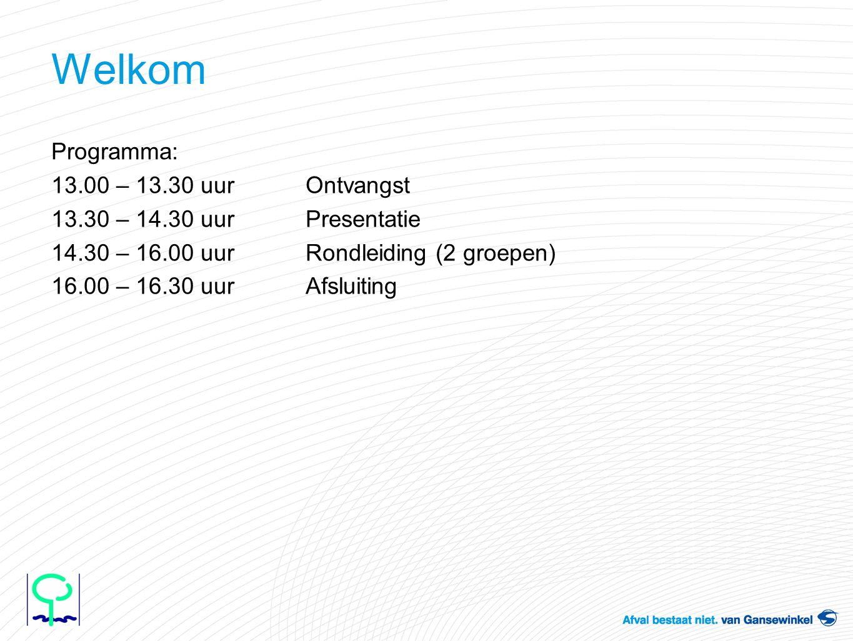 Welkom Programma: 13.00 – 13.30 uur Ontvangst 13.30 – 14.30 uur Presentatie 14.30 – 16.00 uur Rondleiding (2 groepen) 16.00 – 16.30 uur Afsluiting