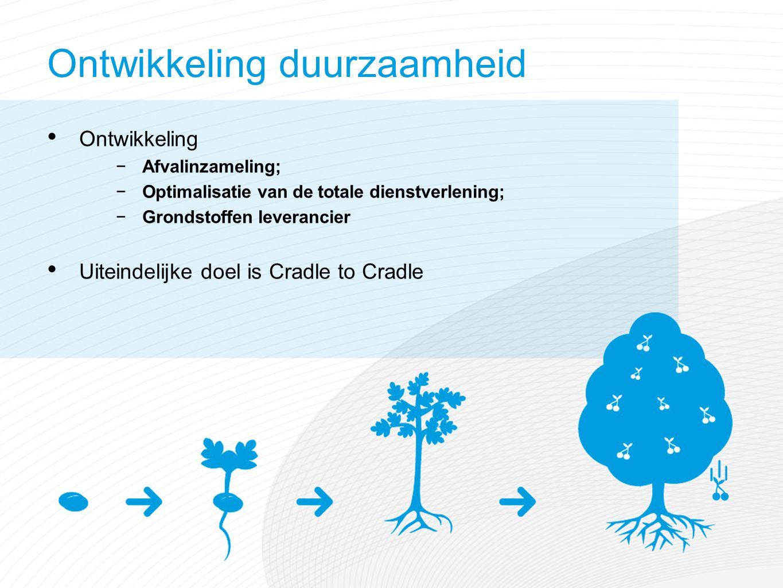 Ontwikkeling duurzaamheid Ontwikkeling −Afvalinzameling; −Optimalisatie van de totale dienstverlening; −Grondstoffen leverancier Uiteindelijke doel is Cradle to Cradle