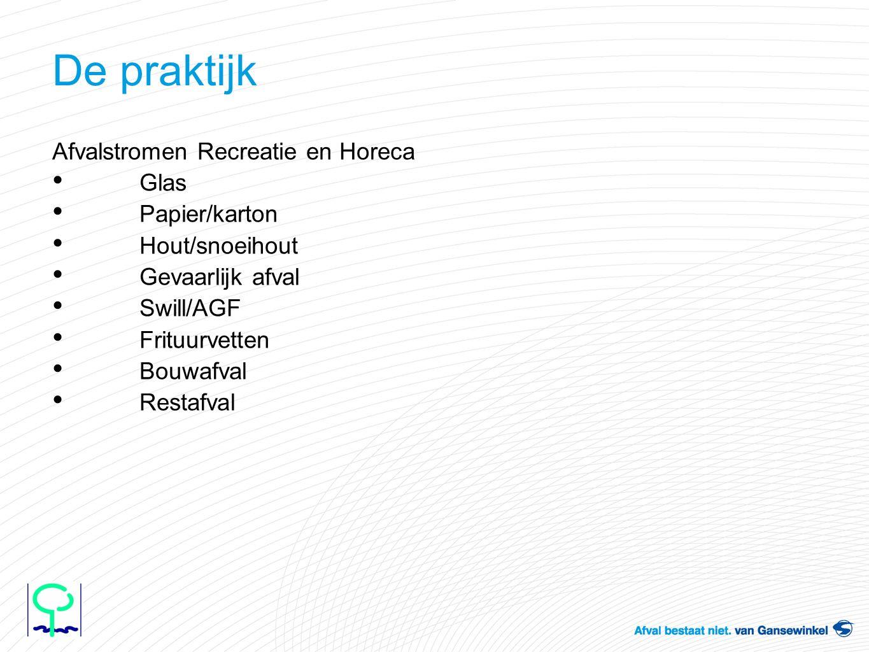 De praktijk Afvalstromen Recreatie en Horeca Glas Papier/karton Hout/snoeihout Gevaarlijk afval Swill/AGF Frituurvetten Bouwafval Restafval