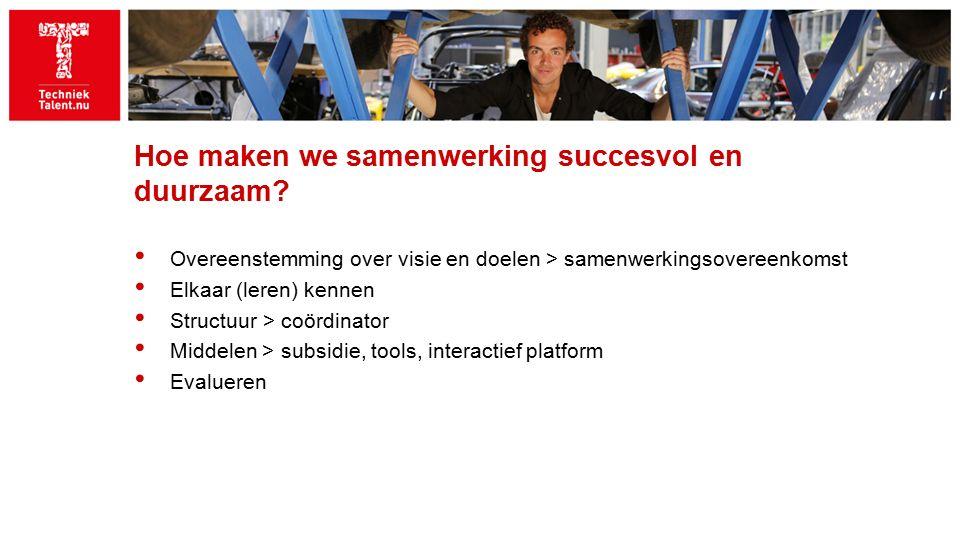 Hoe maken we samenwerking succesvol en duurzaam.