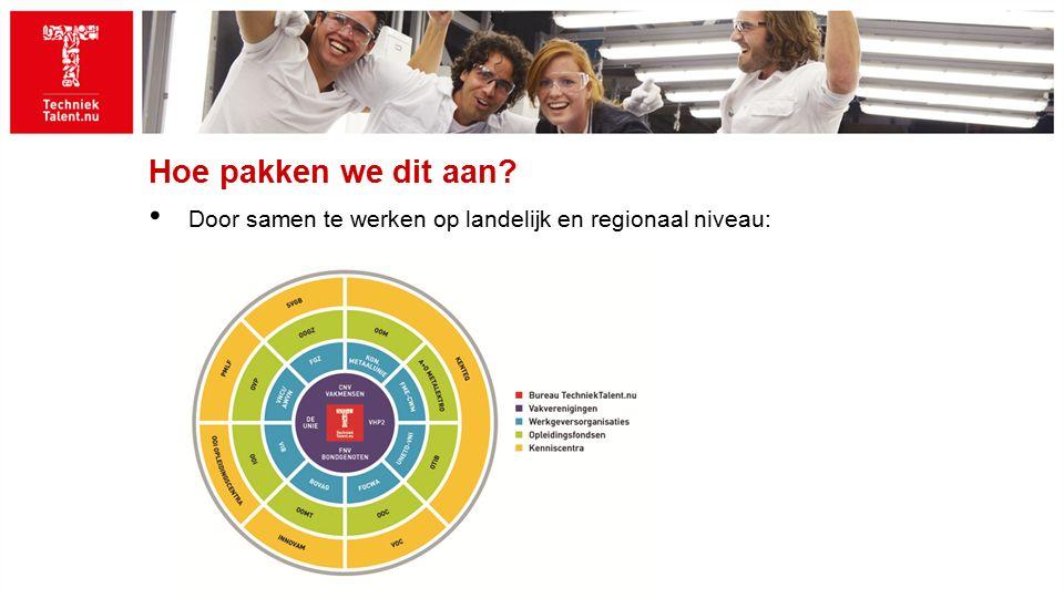 Hoe pakken we dit aan Door samen te werken op landelijk en regionaal niveau: