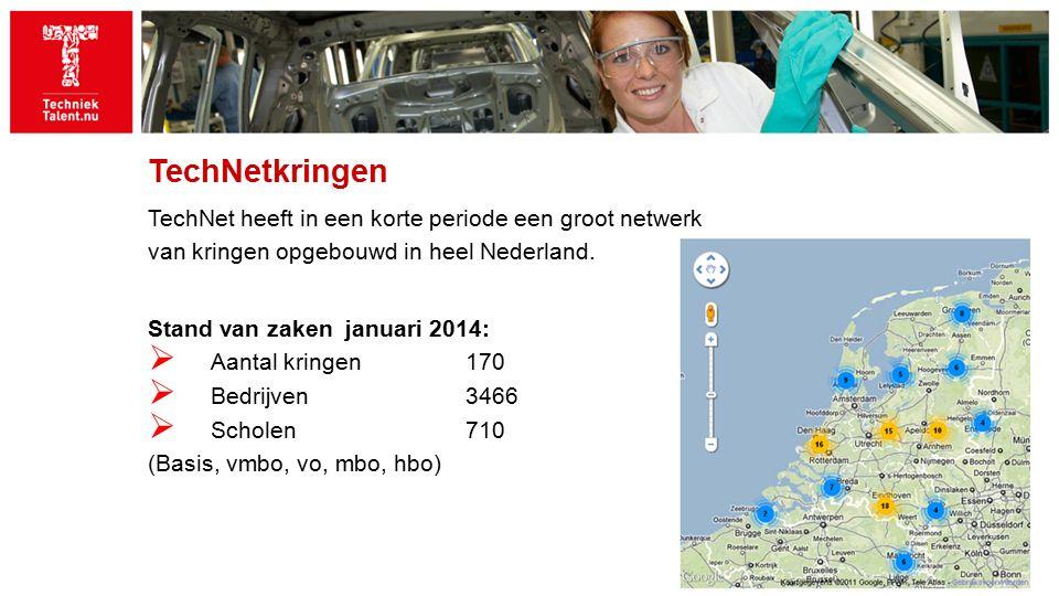TechNetkringen TechNet heeft in een korte periode een groot netwerk van kringen opgebouwd in heel Nederland.