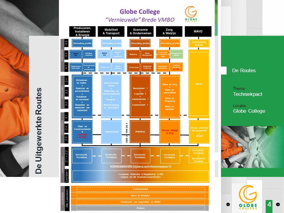 4 De Uitgewerkte Routes De Routes Thema Techniekpact Locatie Globe College