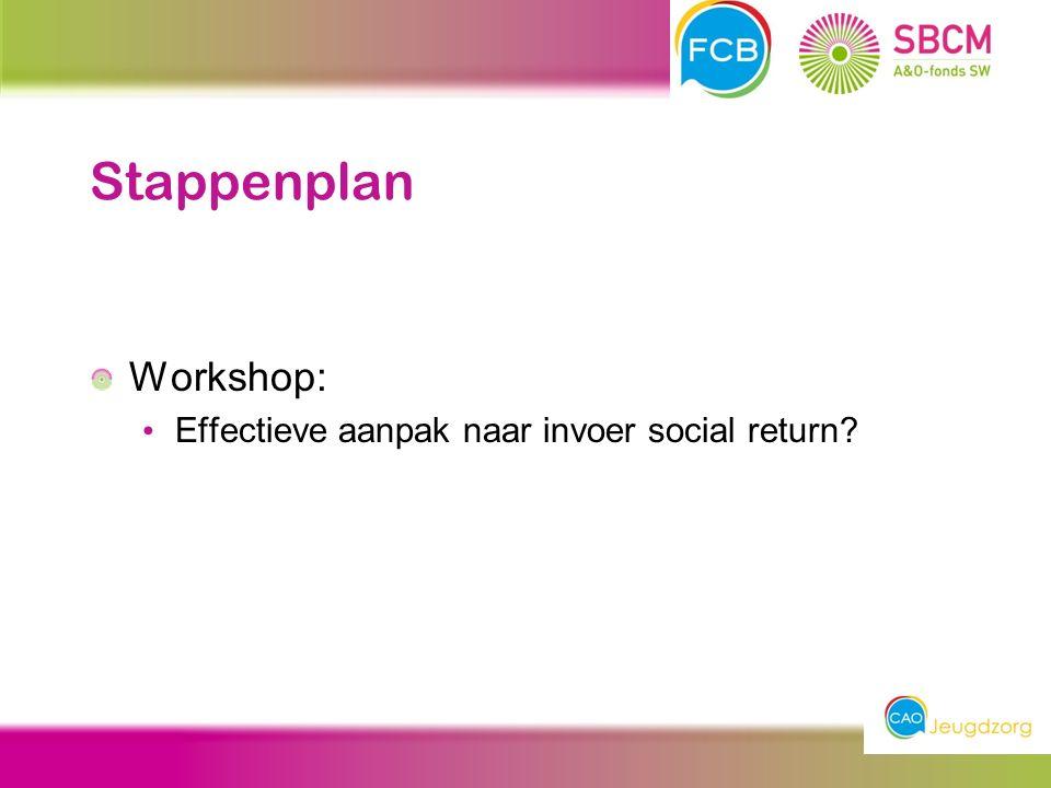 Stappenplan Workshop: Effectieve aanpak naar invoer social return