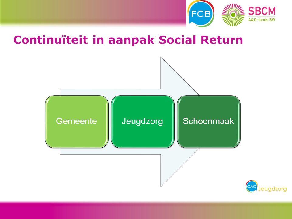 Continuïteit in aanpak Social Return GemeenteJeugdzorg Schoonmaak