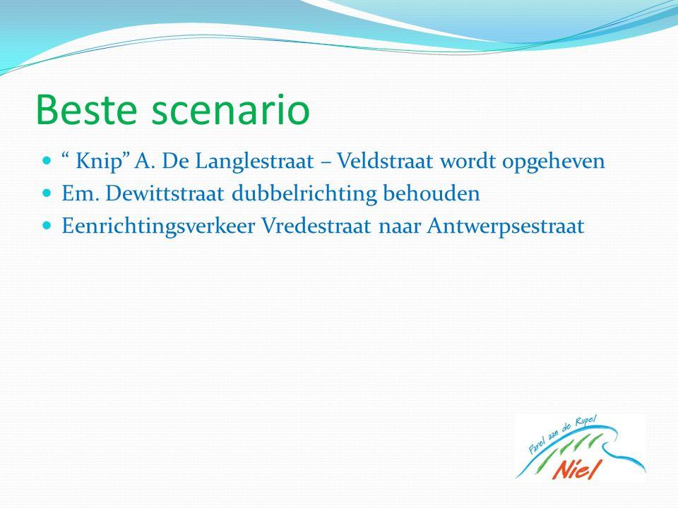Beste scenario Knip A. De Langlestraat – Veldstraat wordt opgeheven Em.