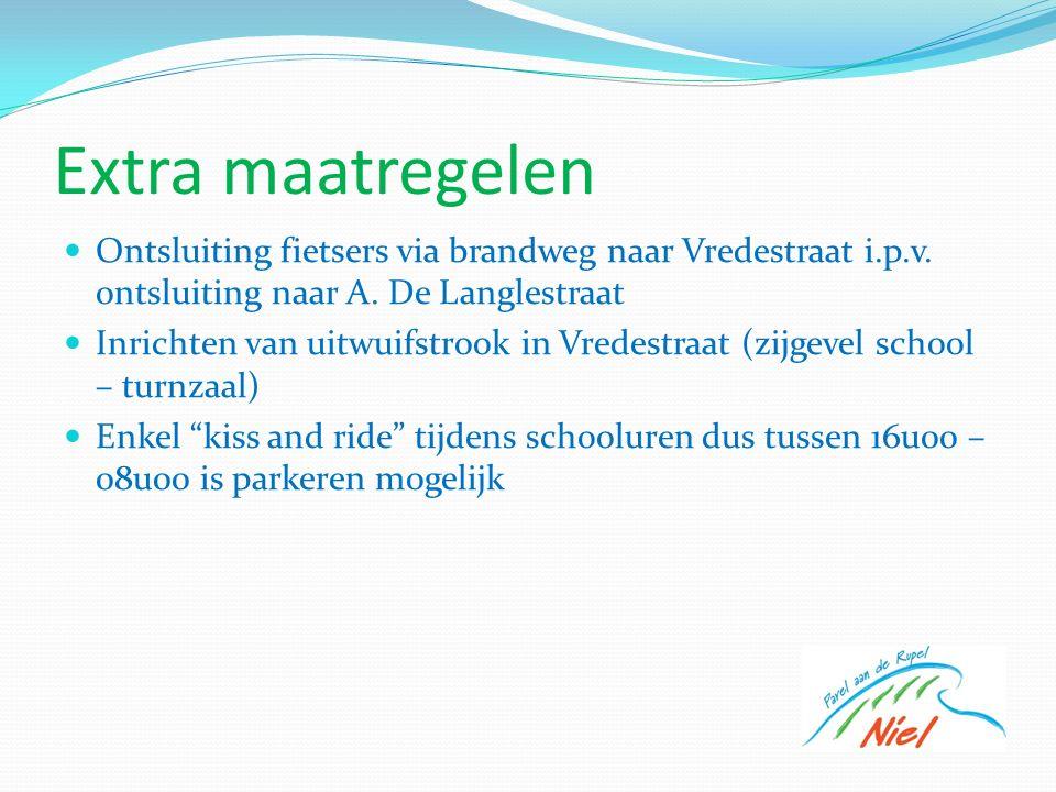 Extra maatregelen Ontsluiting fietsers via brandweg naar Vredestraat i.p.v.