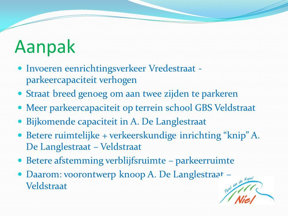 Aanpak Invoeren eenrichtingsverkeer Vredestraat - parkeercapaciteit verhogen Straat breed genoeg om aan twee zijden te parkeren Meer parkeercapaciteit op terrein school GBS Veldstraat Bijkomende capaciteit in A.