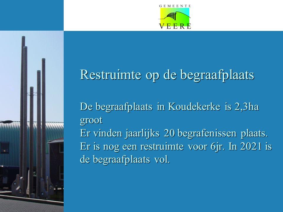 Restruimte op de begraafplaats De begraafplaats in Koudekerke is 2,3ha groot Er vinden jaarlijks 20 begrafenissen plaats.