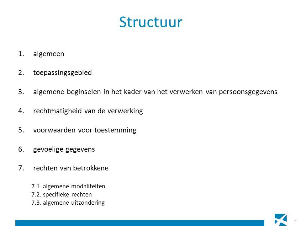 Structuur 1.algemeen 2.toepassingsgebied 3.algemene beginselen in het kader van het verwerken van persoonsgegevens 4.rechtmatigheid van de verwerking