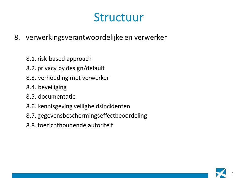 Structuur 8.verwerkingsverantwoordelijke en verwerker 8.1. risk-based approach 8.2. privacy by design/default 8.3.verhouding met verwerker 8.4.beveili