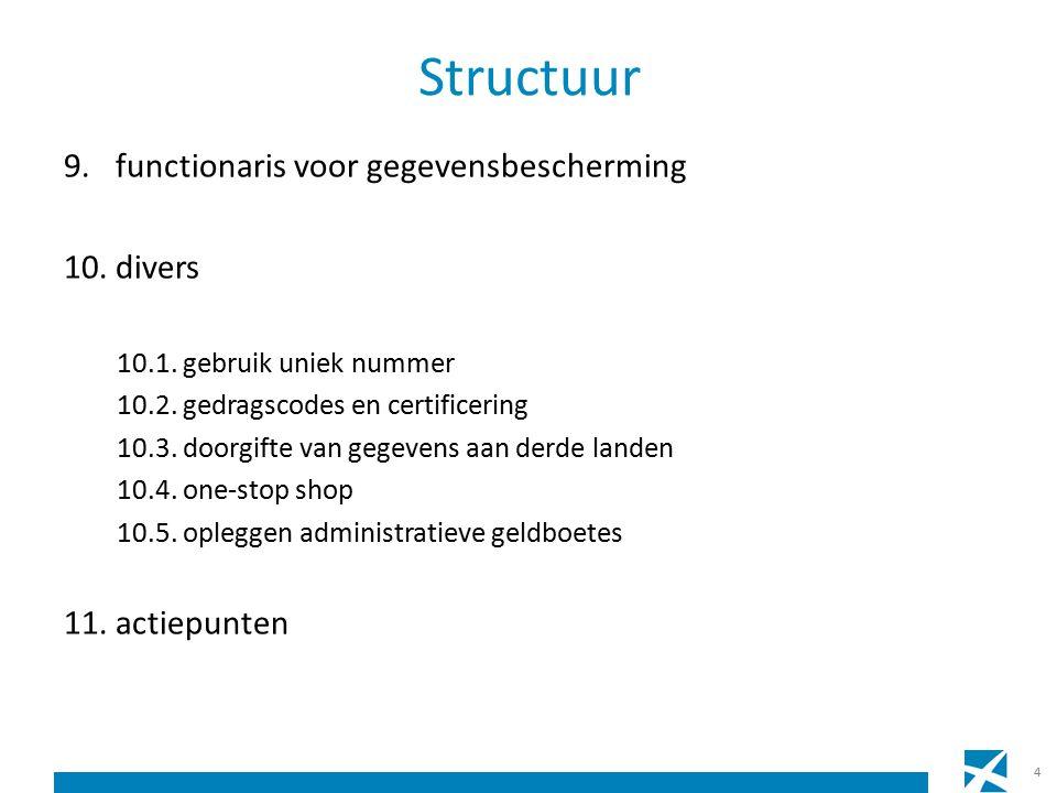 Structuur 9.functionaris voor gegevensbescherming 10.divers 10.1.