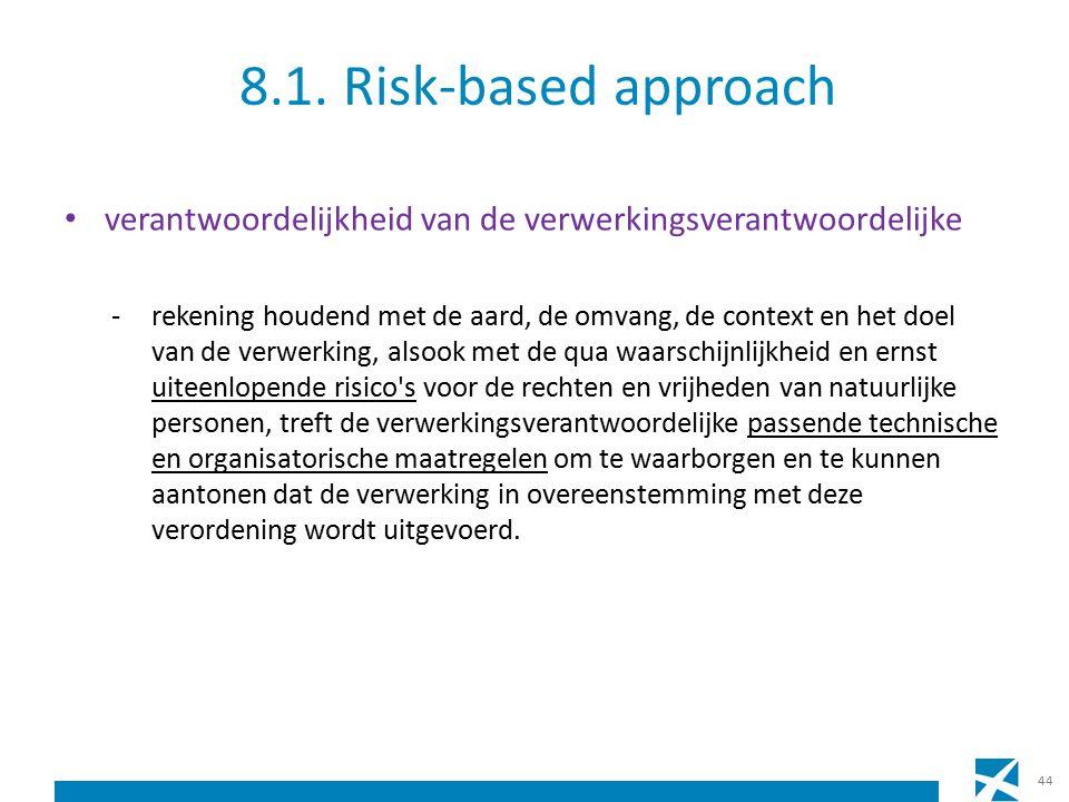 8.1. Risk-based approach verantwoordelijkheid van de verwerkingsverantwoordelijke -rekening houdend met de aard, de omvang, de context en het doel van
