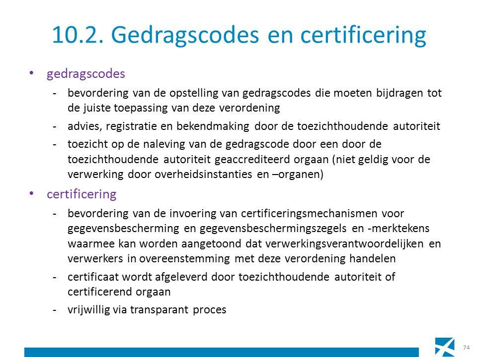10.2. Gedragscodes en certificering gedragscodes -bevordering van de opstelling van gedragscodes die moeten bijdragen tot de juiste toepassing van dez