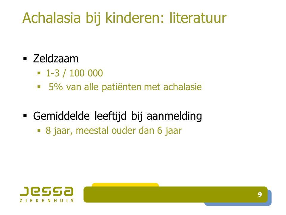 Achalasia bij kinderen: literatuur  Zeldzaam  1-3 / 100 000  5% van alle patiënten met achalasie  Gemiddelde leeftijd bij aanmelding  8 jaar, meestal ouder dan 6 jaar 9