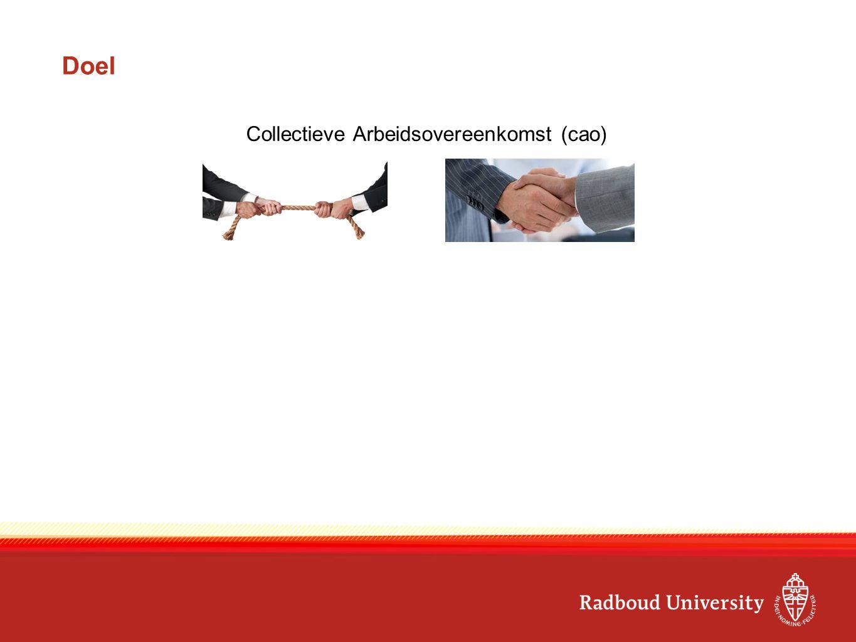 Doel Collectieve Arbeidsovereenkomst (cao)