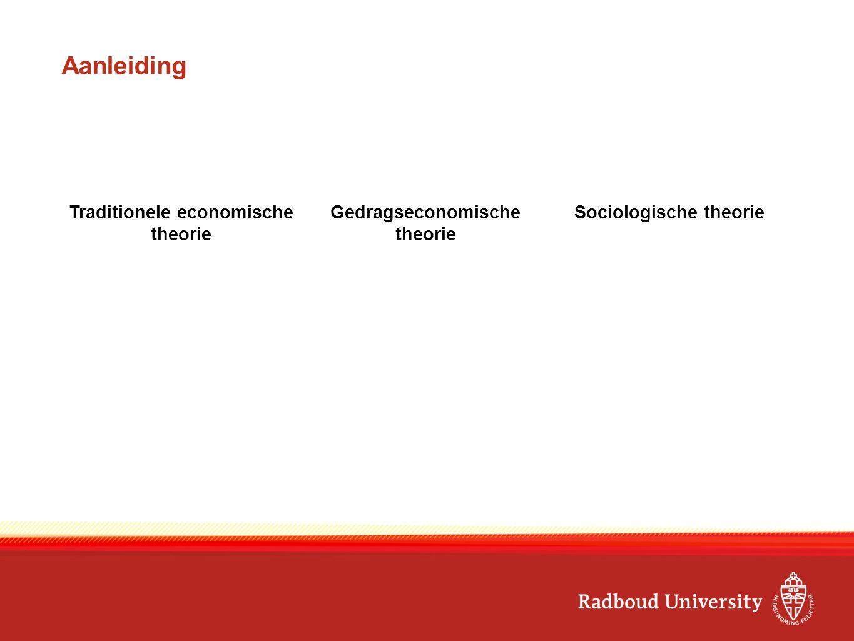 Aanleiding Traditionele economische theorie Gedragseconomische theorie Sociologische theorie