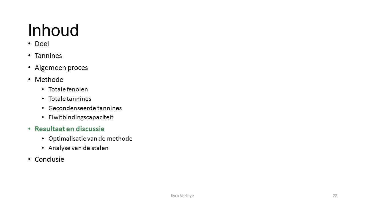 Inhoud Doel Tannines Algemeen proces Methode Totale fenolen Totale tannines Gecondenseerde tannines Eiwitbindingscapaciteit Resultaat en discussie Optimalisatie van de methode Analyse van de stalen Conclusie Kyra Verleye22