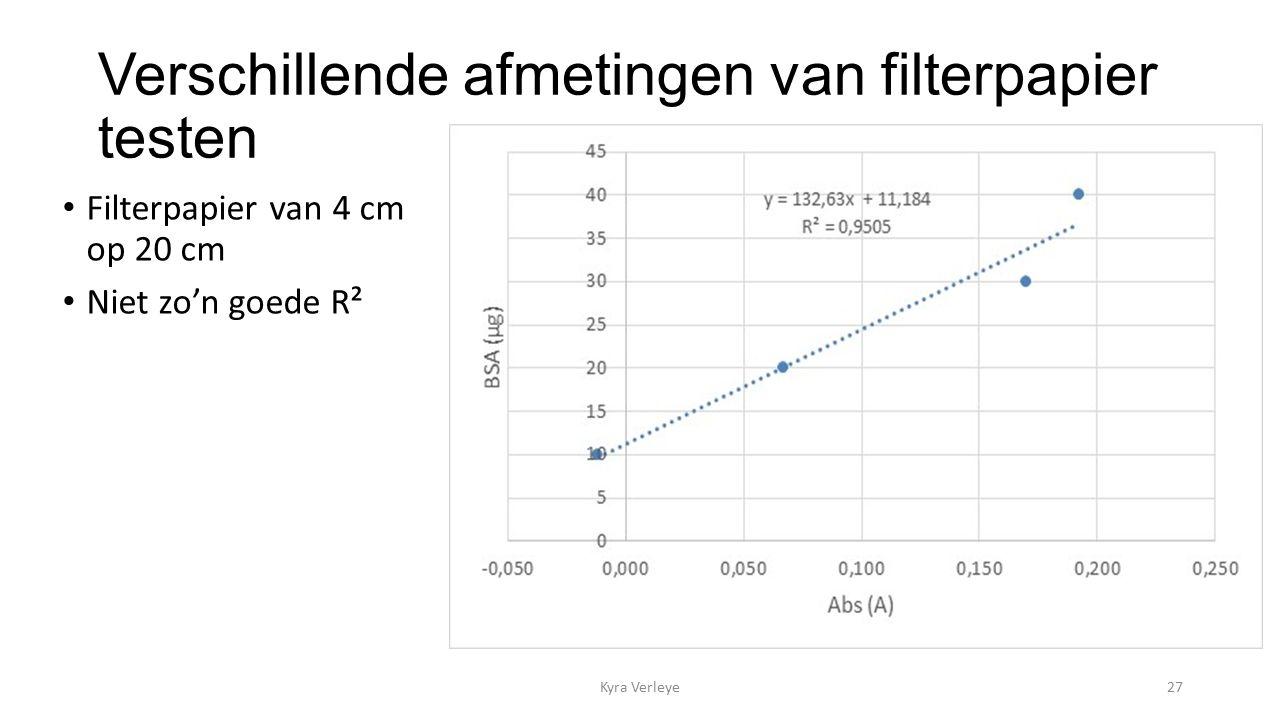 Verschillende afmetingen van filterpapier testen Filterpapier van 4 cm op 20 cm Niet zo'n goede R² Kyra Verleye27