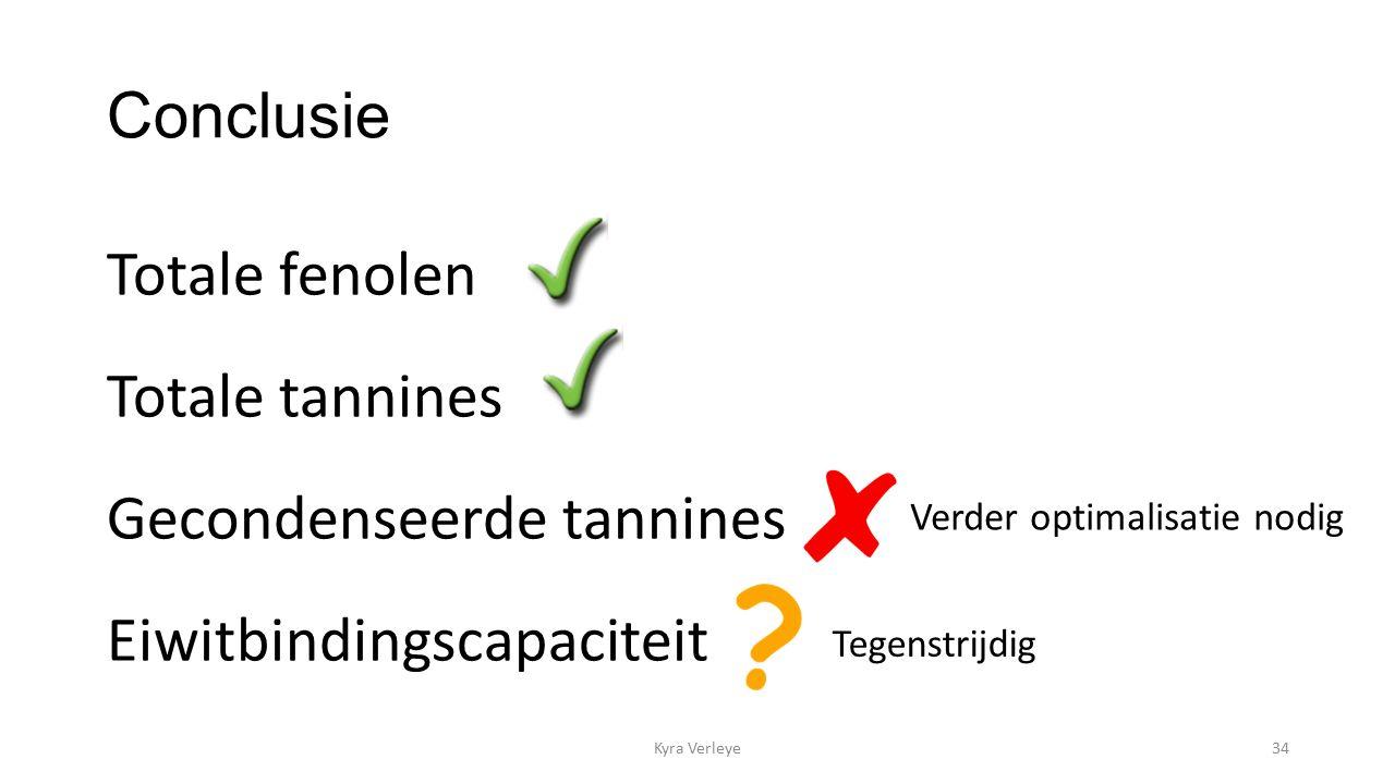Conclusie Totale fenolen Totale tannines Gecondenseerde tannines Eiwitbindingscapaciteit Kyra Verleye34 Verder optimalisatie nodig Tegenstrijdig