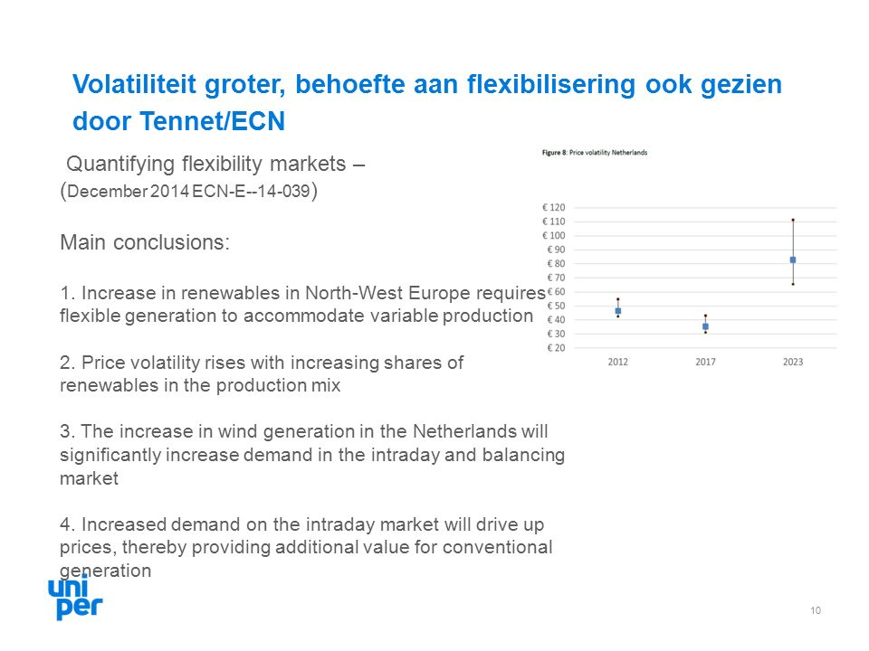 10 Volatiliteit groter, behoefte aan flexibilisering ook gezien door Tennet/ECN Quantifying flexibility markets – ( December 2014 ECN-E--14-039 ) Main conclusions: 1.