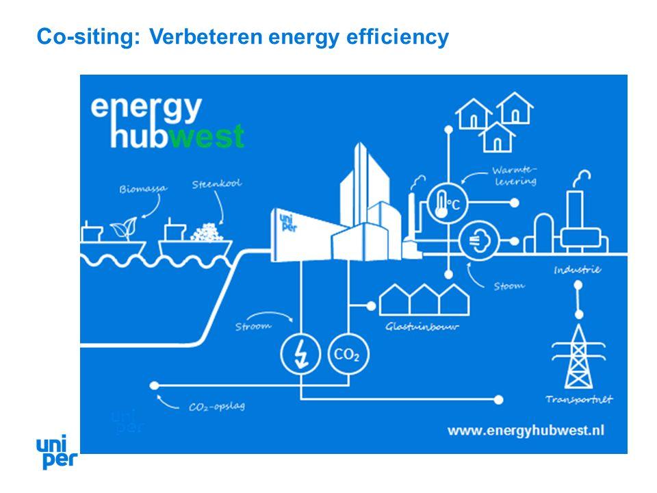 Co-siting: Verbeteren energy efficiency