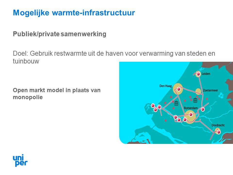 Mogelijke warmte-infrastructuur Publiek/private samenwerking Doel: Gebruik restwarmte uit de haven voor verwarming van steden en tuinbouw Open markt model in plaats van monopolie